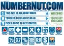Numbernut.com